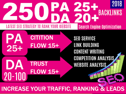 Update 2019 unique Backlinks High quality 250 Dofollow blog comments for 5