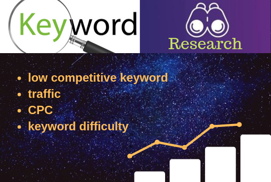 profitable keyword research for better SEO in 24 hour