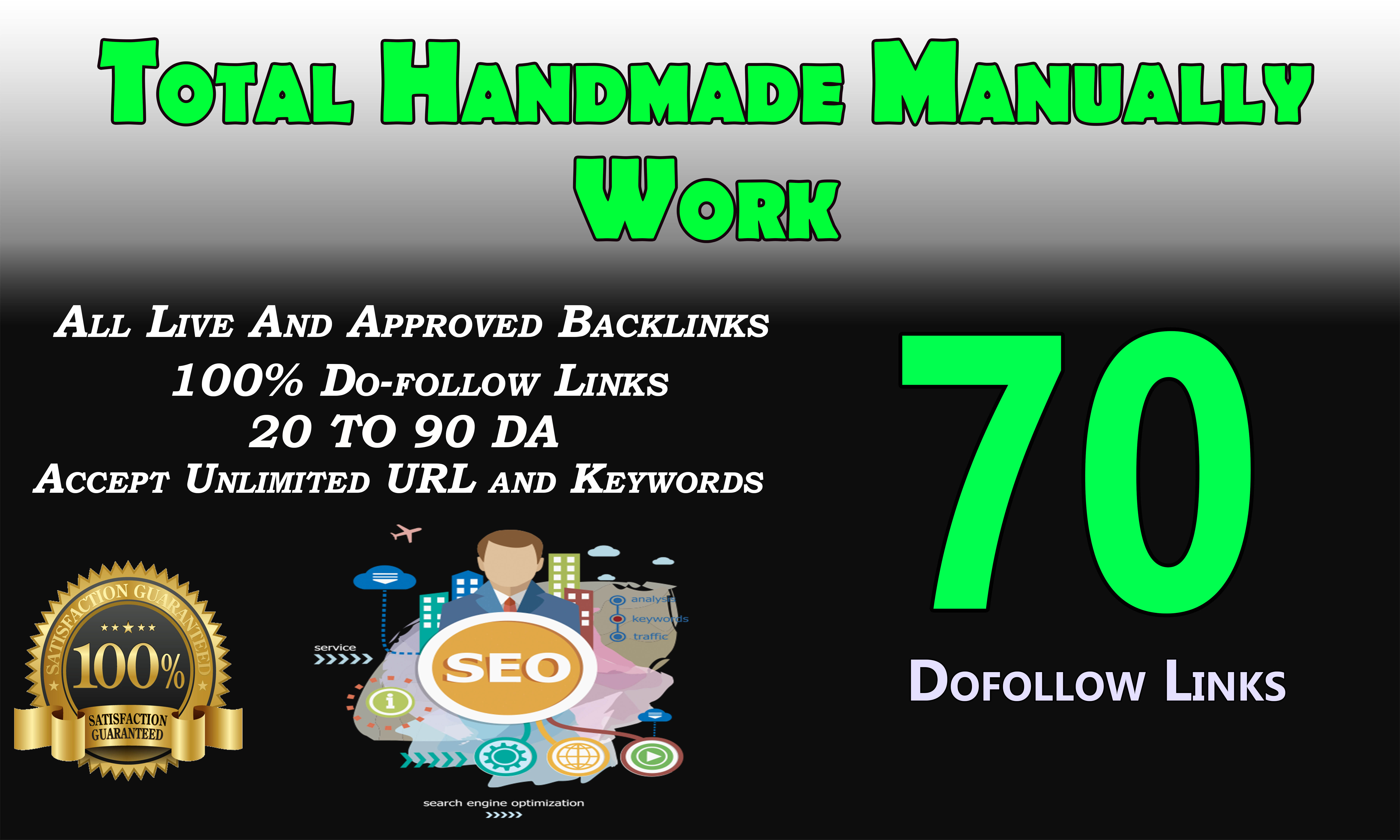 Provide 70 plus dofollow blog comments backlinks
