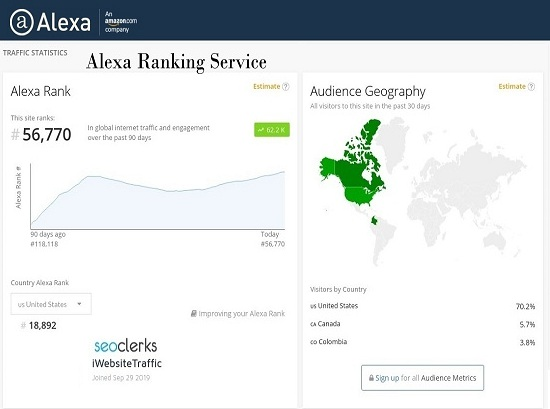 Increase Your Global Alexa Rank Below 700K