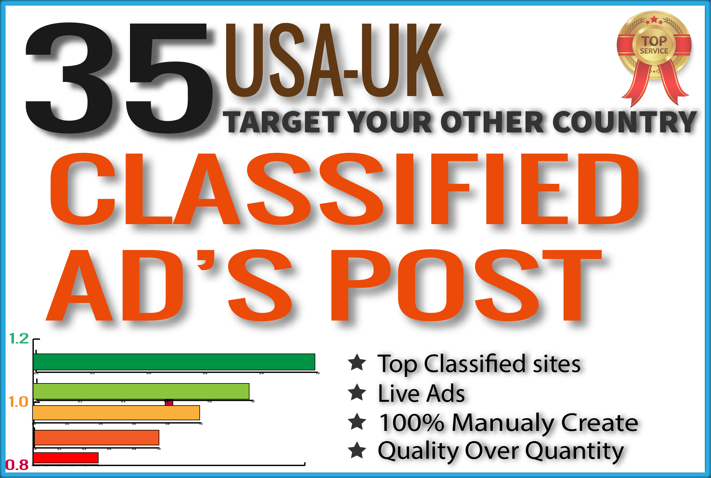 Post in Classified ad for the USA-UK on the High-Rank website