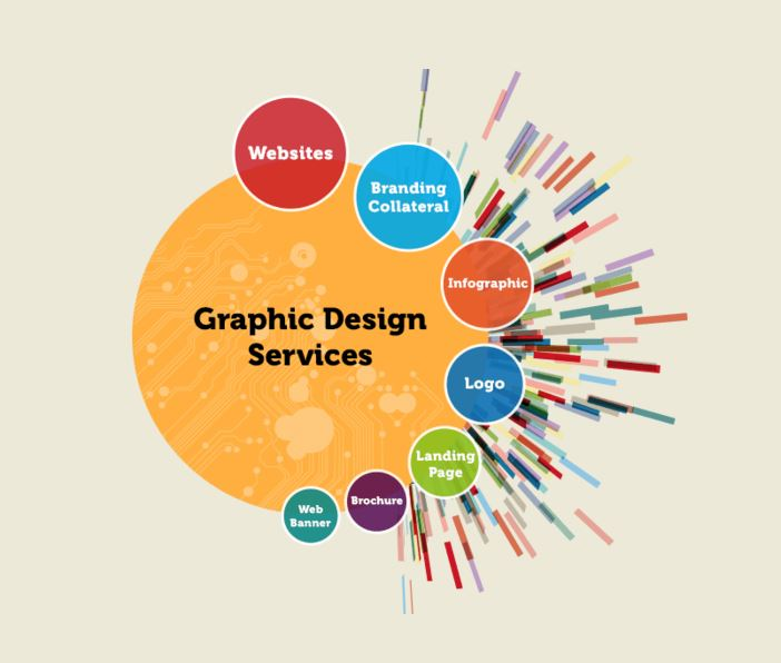 I will do professional graphic designing