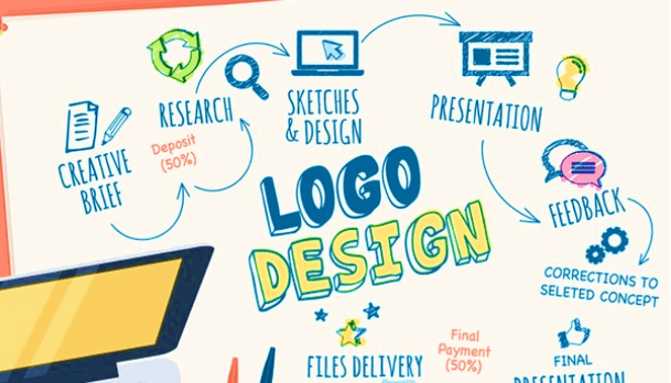 I will do professional and modern business logo design