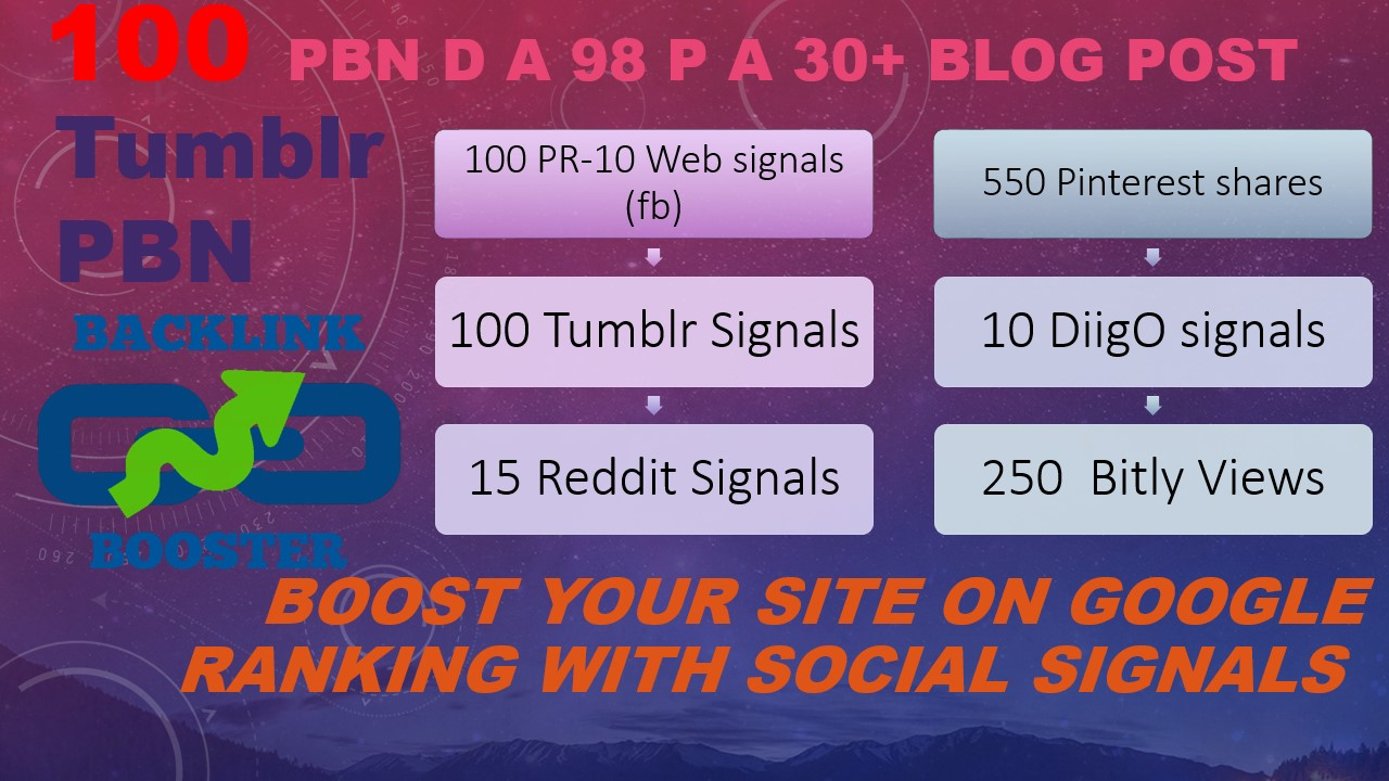 Give you 100 permanent tumblr PBN blog posts DA 98 PA 30+ Tumblr with TOP 6 Soical Media sites SEO
