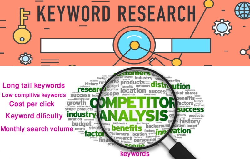 I can do 25 keywords research for Website Ranking