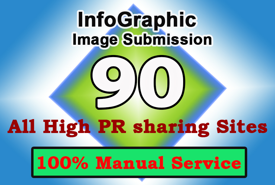 I will do infographic or image submission on high PA photo sharing sites