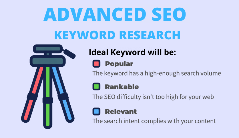 Advanced SEO Keyword Research -Get EASY to RANK Keywords for your Website