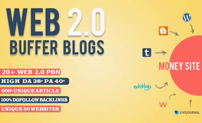 20+ HIGH TRUST FLOW HOMEPAGE WEB 2.0 PBN DOFOLLOW BACKLINKS