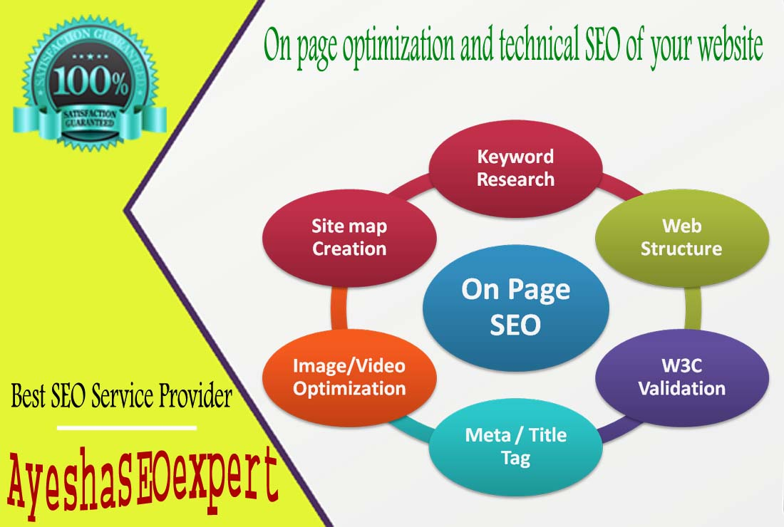 On page optimization and technical SEO of your website