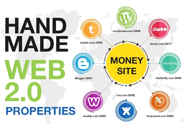 GET 250+ Parmanent PBN Backlink homepage web 2.0 with HIGH DA/PA/CF/TF WITH UNIQUE WEBSITE