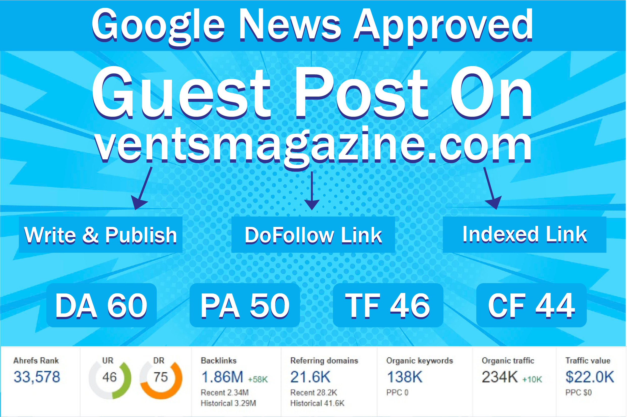Write & Publish on my google news Approved Guest Post DA 60 DR 75 Traffic 234K