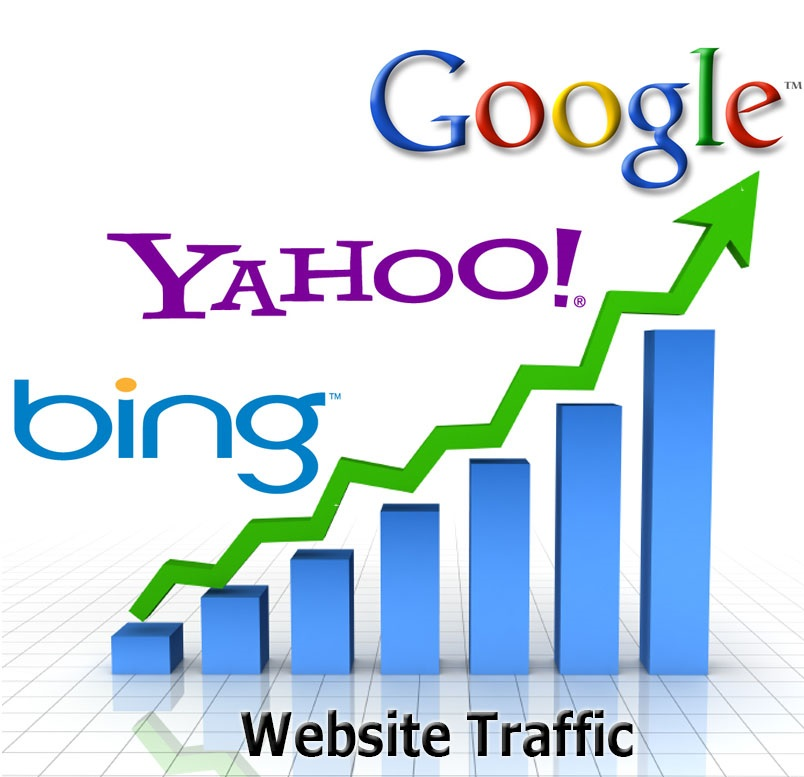drive safe 7.5 Millions Real Traffic visitors for your any websites or blogs