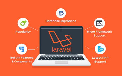 Develop a fully functional website using Laravel