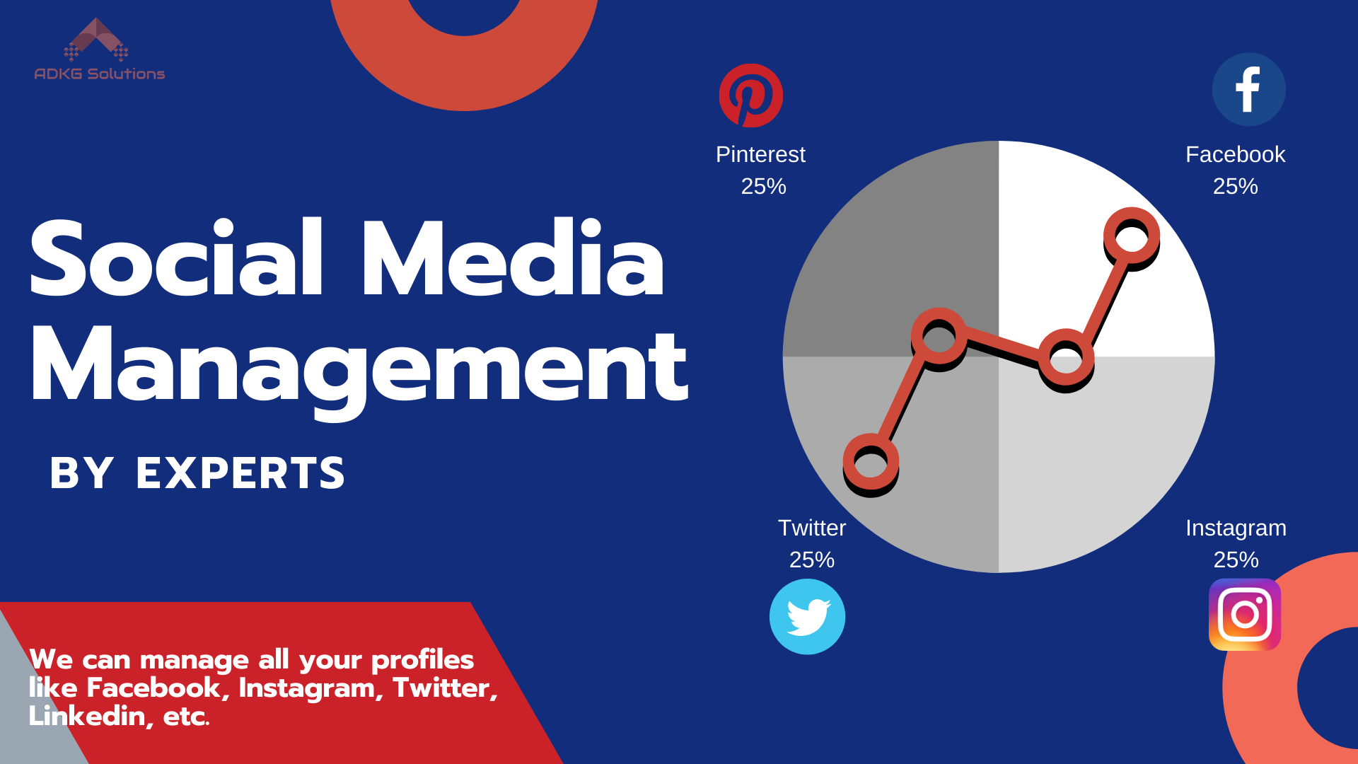 I Will Be Your Social Media Manager For 30 Days And Post 2-3 On Daily Basis