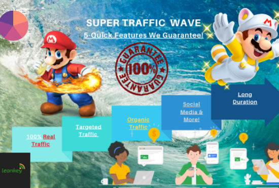 drive organic targeted social media and mobile web traffic