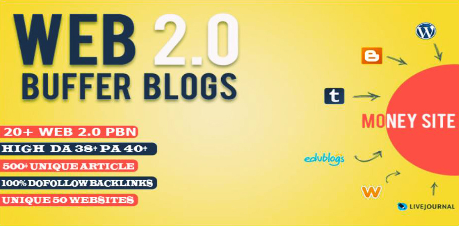 Build 20+ Backlink with high DA, PA,  DOFOLLOW with 20+ Unique websitelink