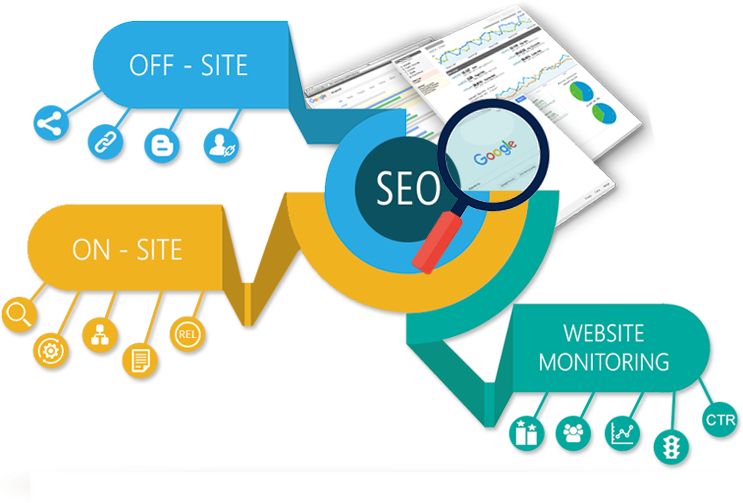 SEO Service Improve your low/high/medium keywords ranking in google 1st and organic website traffic