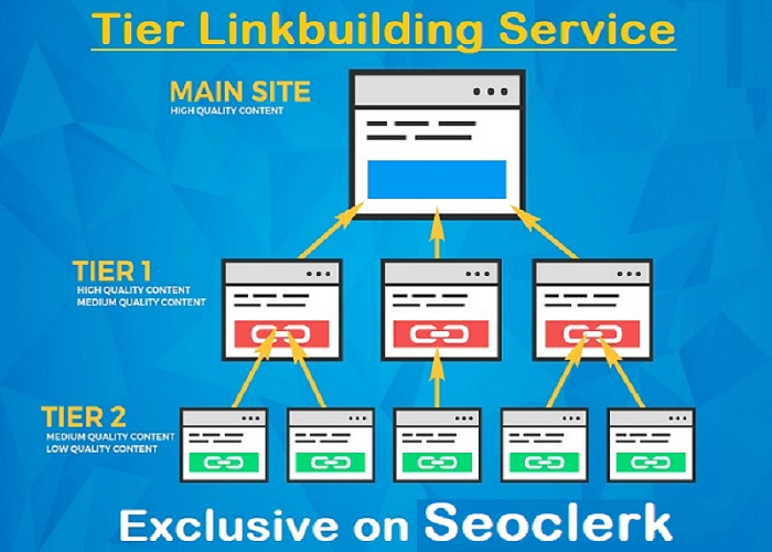 I will create GSA Search Engine Ranker Tier Backlinks for your website