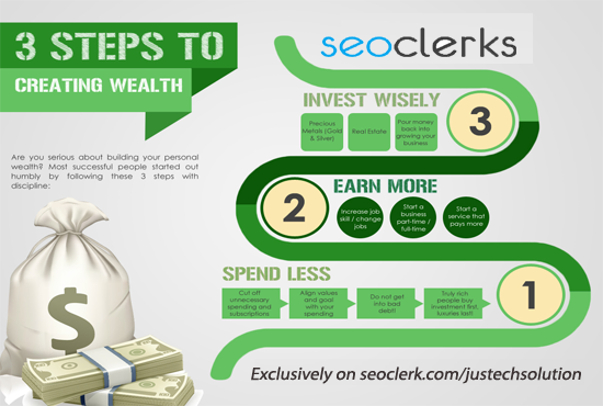 I Will send you 120,000 Pro EDITABLE infographic Templates Super High Quality