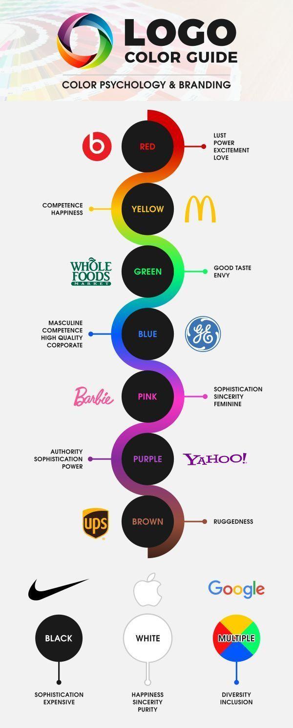 I'm a world class logo designer . It will create the logo you want we create great logo i
