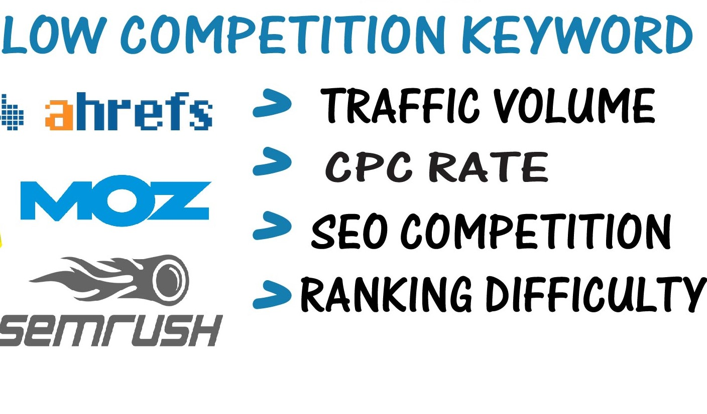Ahref SEMrush Moz SEO reports in 24 hours to boost your website ranking