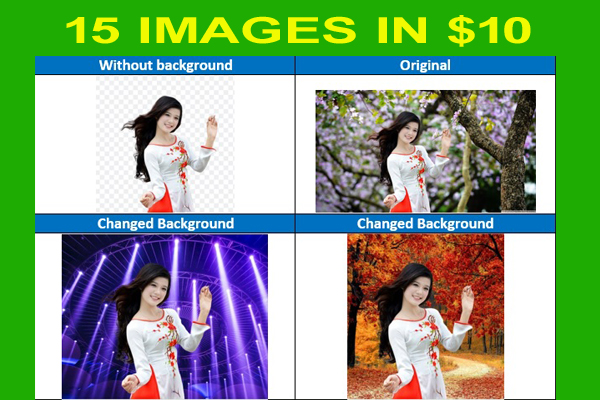 I will change or remove image background