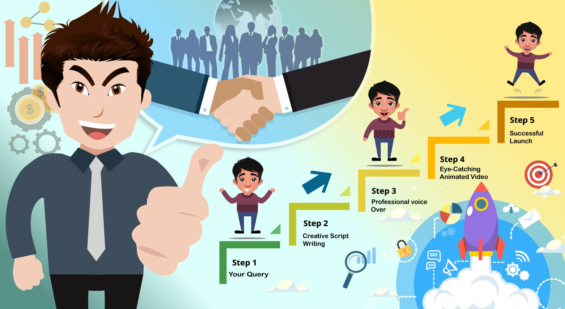I will create whiteboard animation 2d explainer video for you