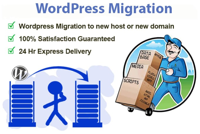 I will migrate wordpress from one hosting to another hosting