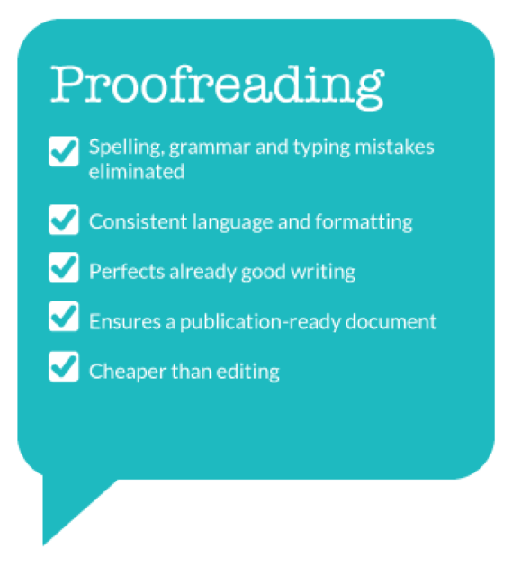 i will professionally proofread your documents