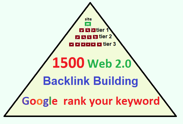 Super keywords booster with over 1500 High PR,  DA,  PA,  Tier1,  Tier2,  Tier3 Strong Web 2.0 Backlinks