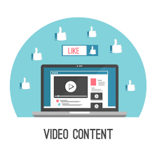 Youtube Video Design and Promotion