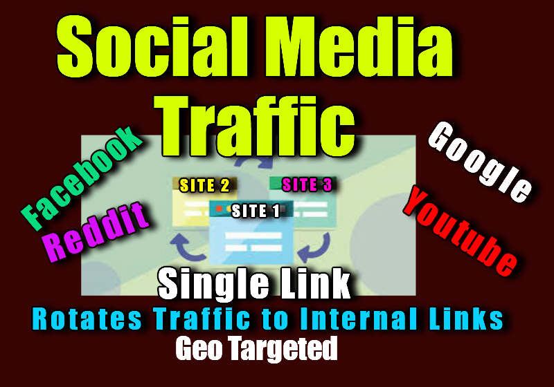 I will Rotate Web Traffic to your Main URL + Internal 5 links . Adsense safe