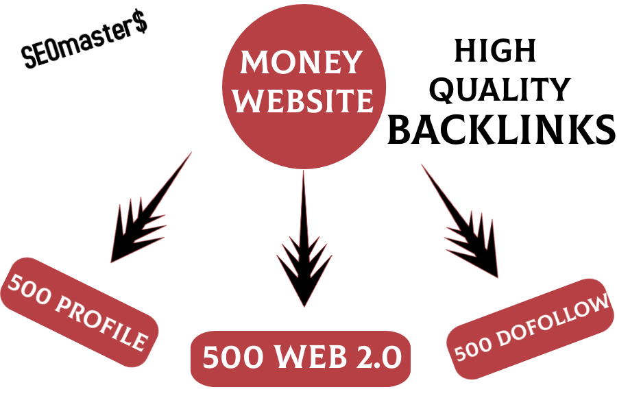 3 in 1 SEO services - 500 Profile Backlinks 500 WEB 2.0 Backlinks 500 Do-follow Backlinks