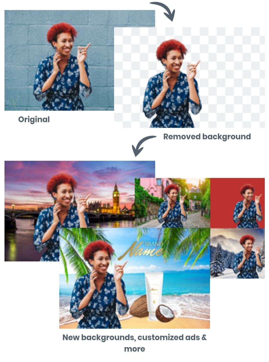 I will remove background and editing photos in bulk