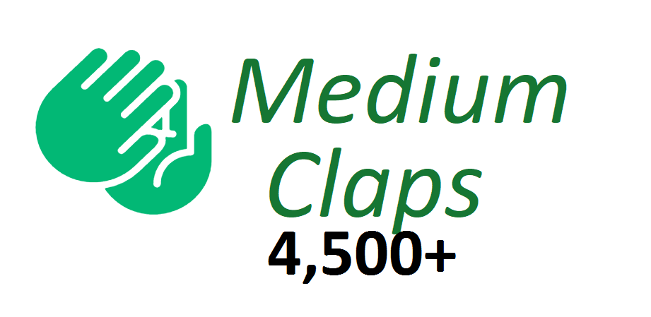 Give You Real 4,500+Medium claps to your Article medium for