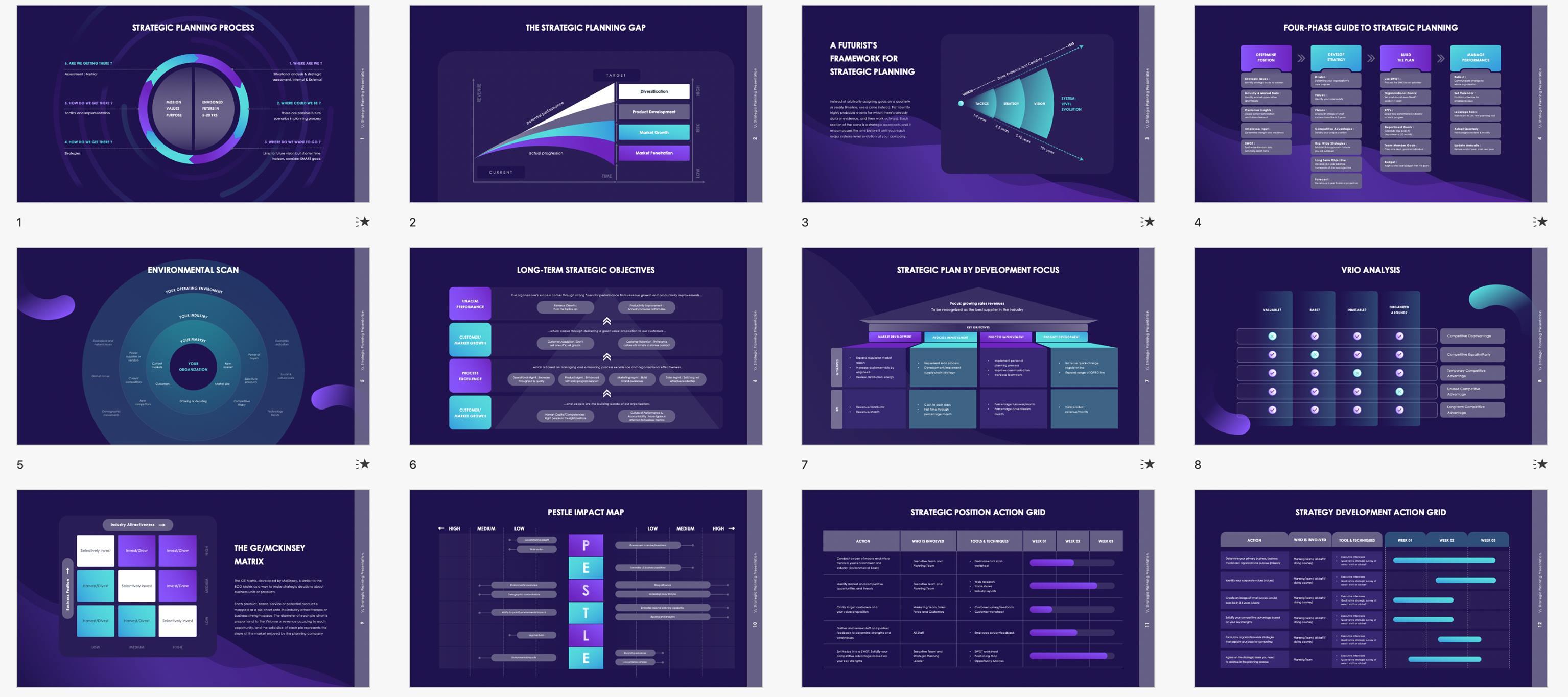 Strategic Planning Presentation in PowerPoint,  Google Slides,  and Keynote