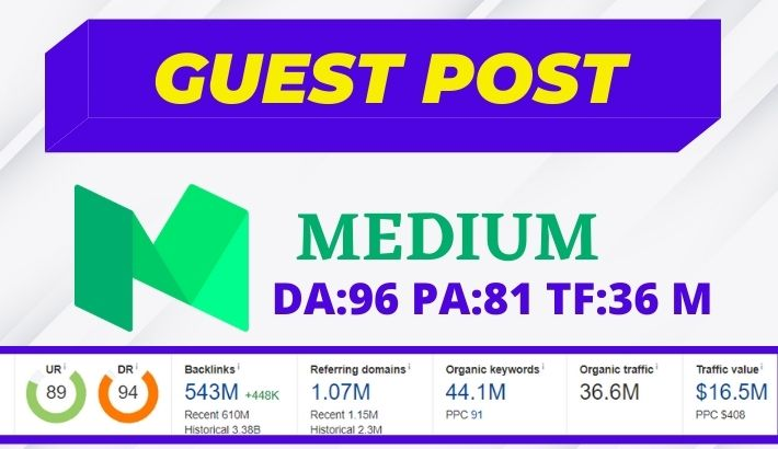 Indexable High DA Guest Posting on Medium. com DA 96