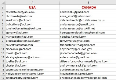 I will provide you targeted 1k email for marketing