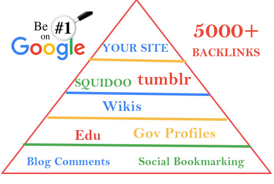 I will rank you google 1st page by exclusive link pyramid