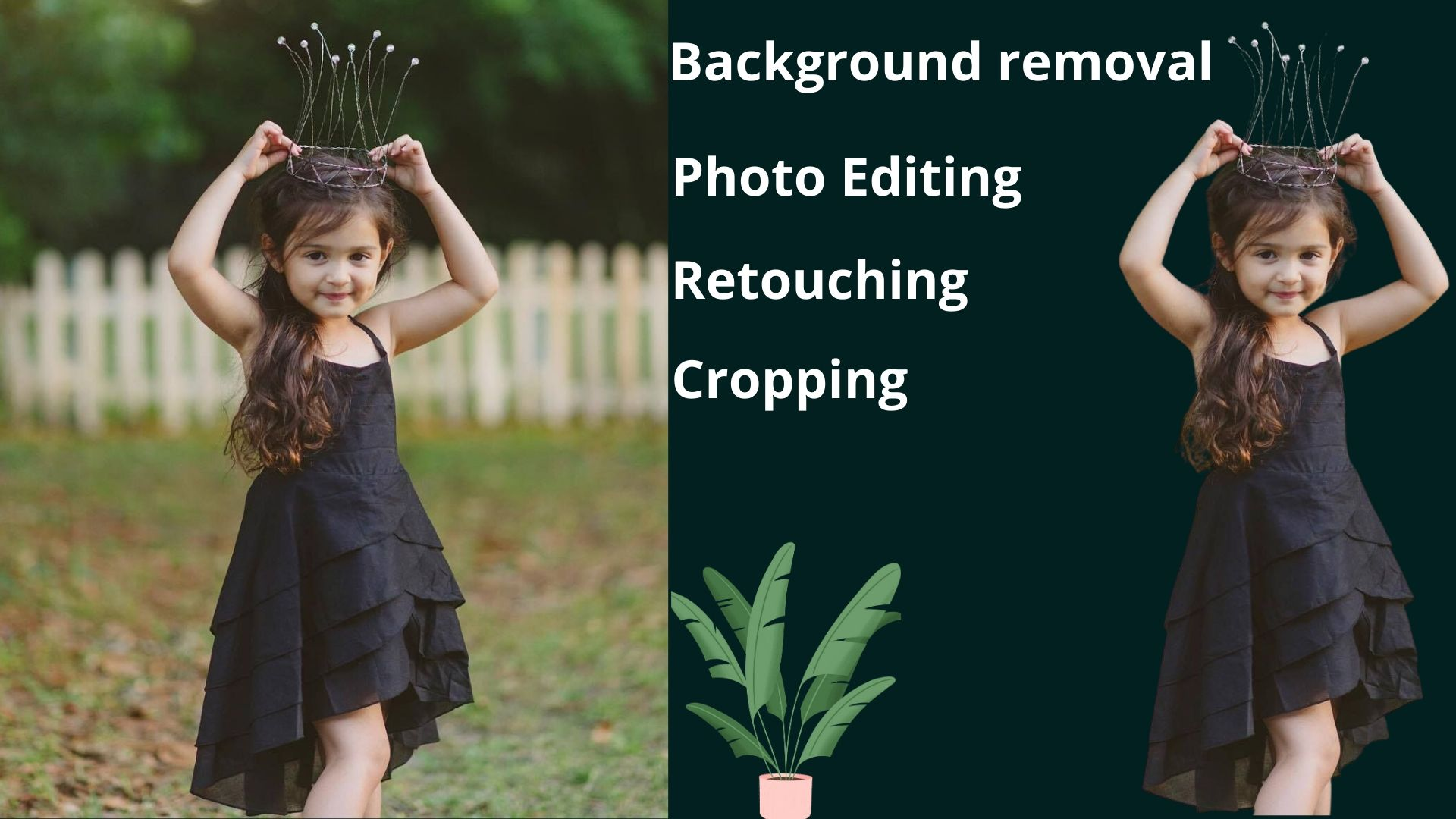 Professionally Product Images Background Remove and Retouch