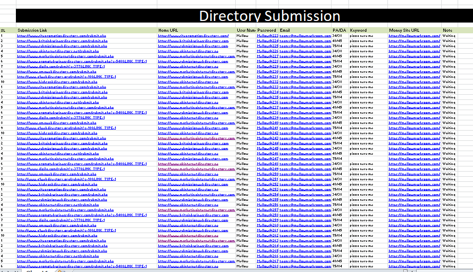 I will do directory submission and USA local citations