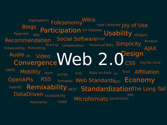 Create 10 web2.0 backlinks with high DA PA