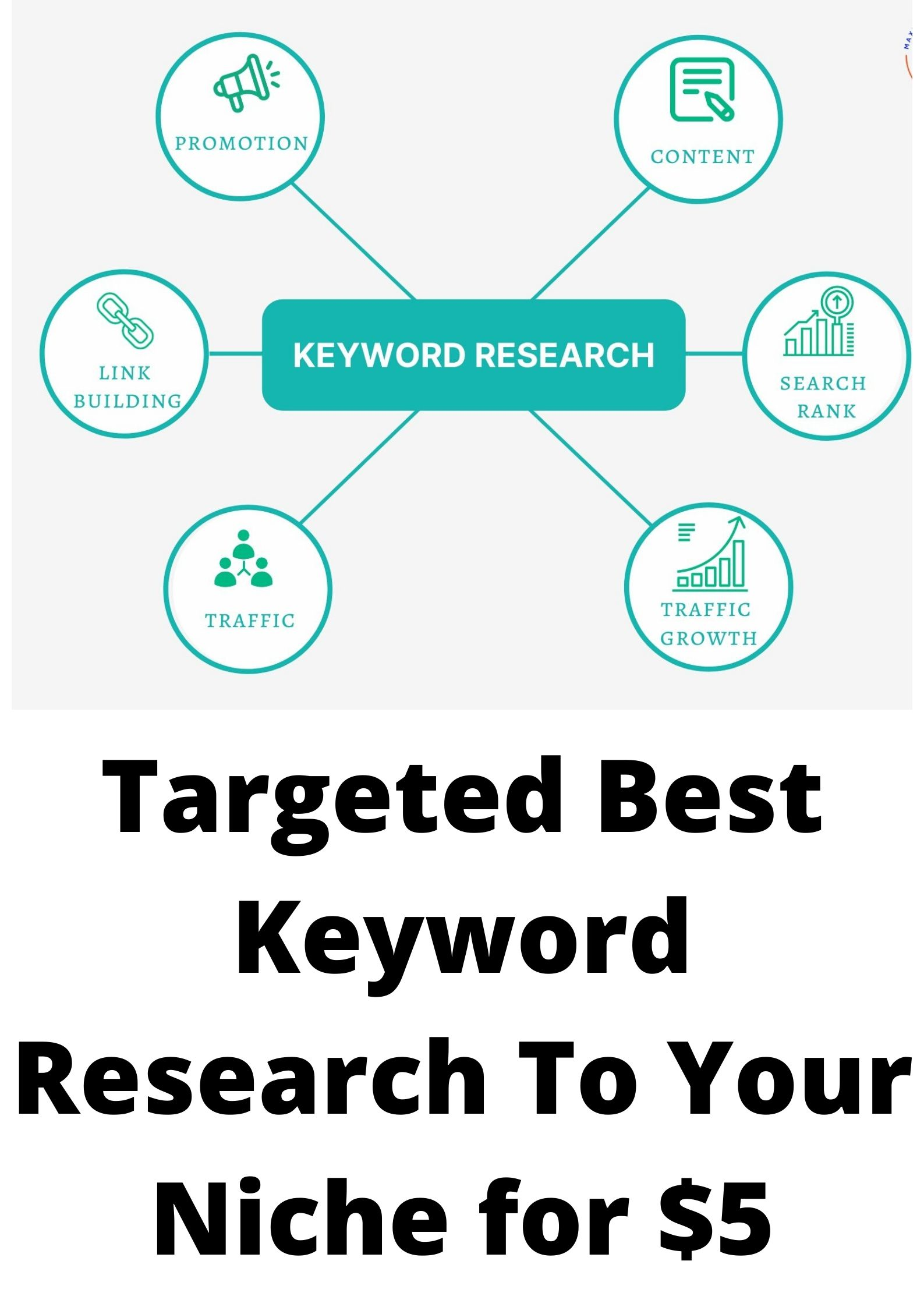 Niche Targeted Best Keyword Research for Your Traffic