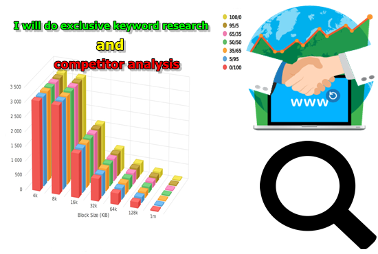 I will do exclusive keyword research and competitor analysis