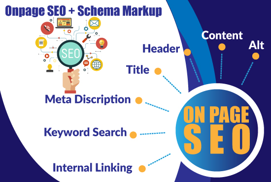 On Page SEO For Better Rank In Google