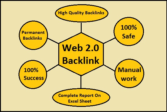 I will do 20 high authority white hat web 2.0 backlinks