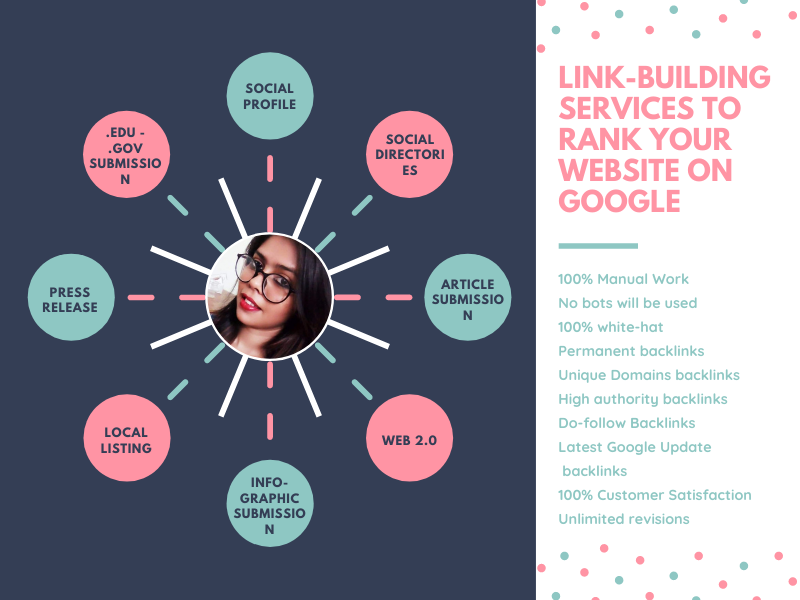 Best high authority offpage SEO backlinks services to rank your website on Google