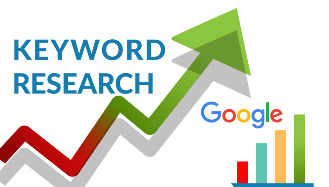 I will do perfect SEO keyword research and competitor analysis