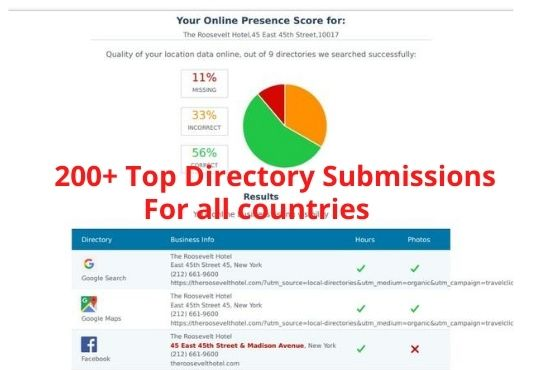 I wll do 15 Top local listings for all countries