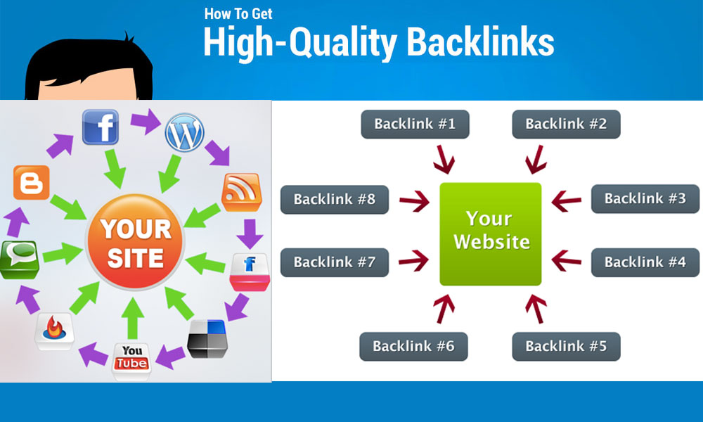 10 High quality dofollow SEO backlink link building google top ranking